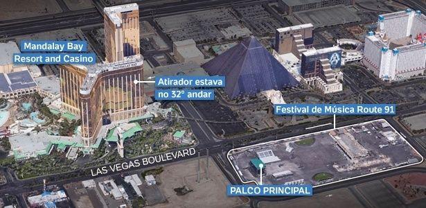 Ao menos 58 morrem após atirador abrir fogo em festival de música em Las Vegas - Notícias - Internacional