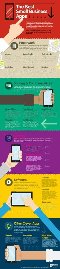 Apps for small firms