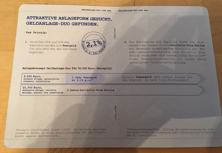 2,1% Zinsen aufs Festgeld!  Weitere Infos unter 09421 50202 oder unter agentur.soller@axa.de.  Mit besten Grüßen  Georg Soller