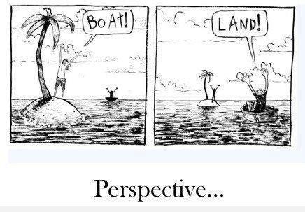 perspektiiviä