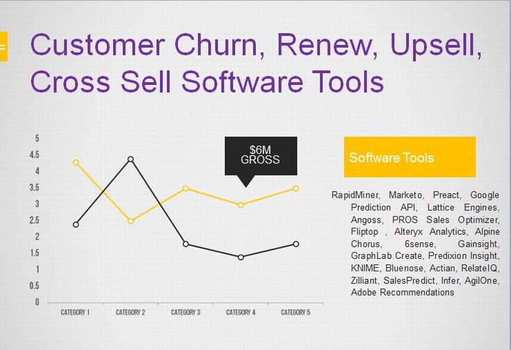 23 Customer Churn, Renew, Upsell, Cross Sell Software Tools - http://www.predictiveanalyticstoday.com/customer-churn-renew-upsell-cross-sell-software-tools/