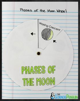 Moon Phases in a Snap- phases of the moon wheel
