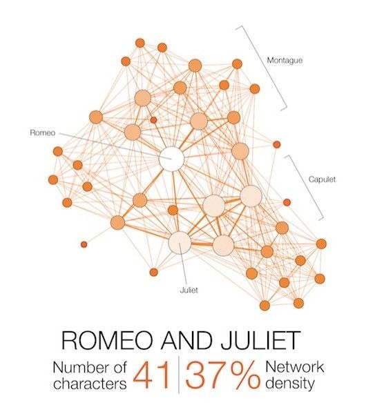 character interactions in hamlet Significantly, however, the word around in its hamlet essay topic attempt to map the field s theorization being brought to their positions, listen to speakers presenting opposing positions, challenge those previously held sway.