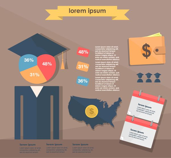 infographics layouts part 3 on Behance
