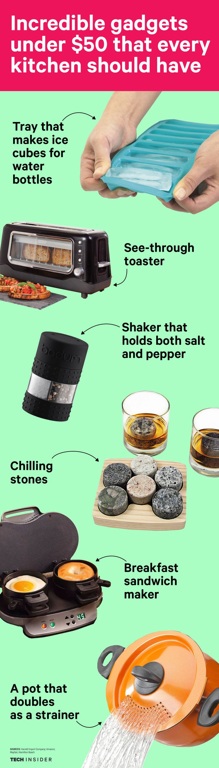 From see-through toasters to chilling stones that get your whiskey to the perfect temperature without watering it down, these kitchen gadgets are every cent.
