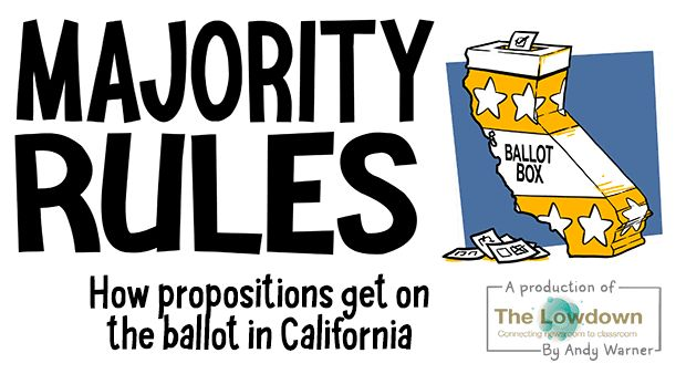 Majority Rules: How California's Proposition System Works (with Lesson Plan) OOOPPS.!. Sorry! We're not in California!  You're in Idaho.   Something we for got how to do in Idaho.