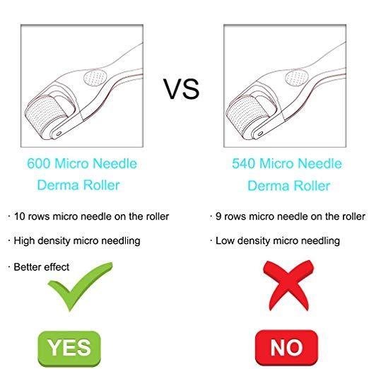 Amazon com : Derma Roller - 600 Titanium Micro Needle Kit