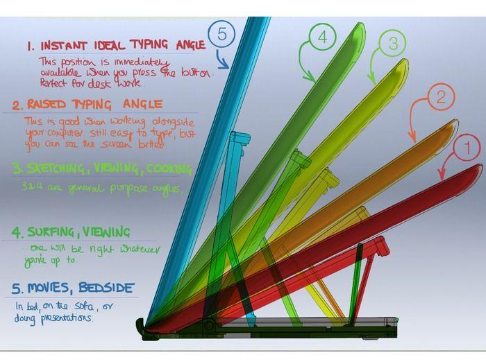 Plinth has 5 essential user angles