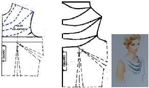 dibujar drapeado - Buscar con Google