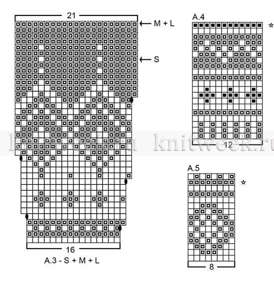 Комплект северная жемчужина - Схема 3
