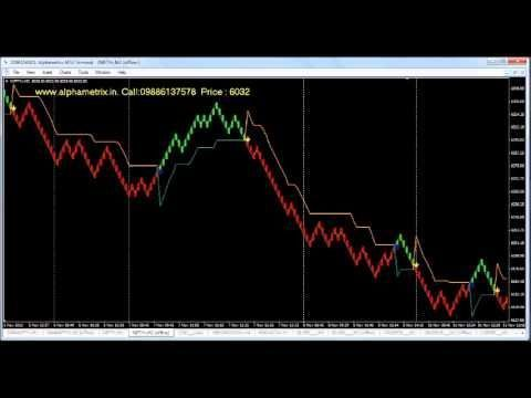 Alphametrix Mt4 Nifty Bank Nifty Renkocharts Forex Forex