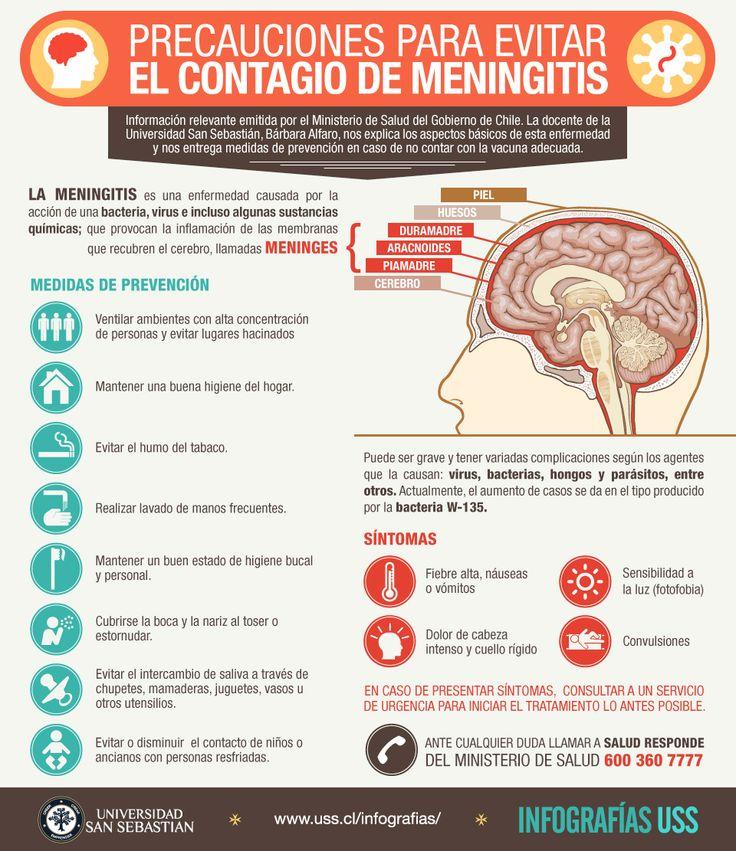 Consejos para evitar el contagio de meningitis