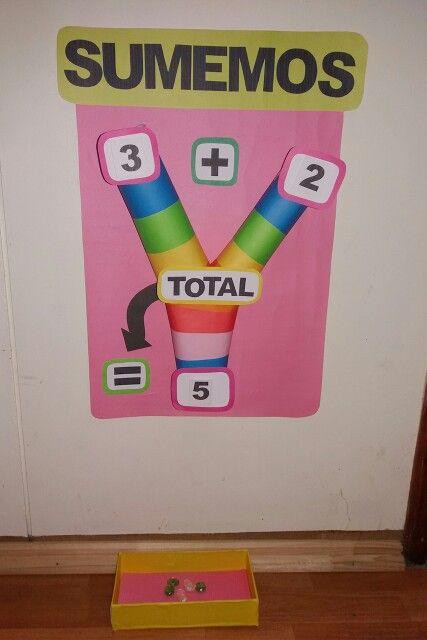 Panel matematicas preescolar