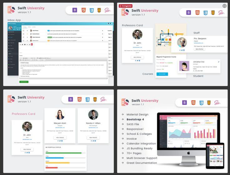Best 25+ Dashboard template ideas on Pinterest Dashboards - hr dashboard template