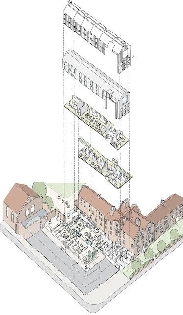 HIC*: Allies and Morrison | Brighton College