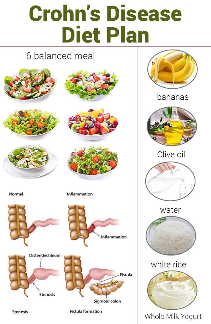 What Foods Can You Eat Chrohns