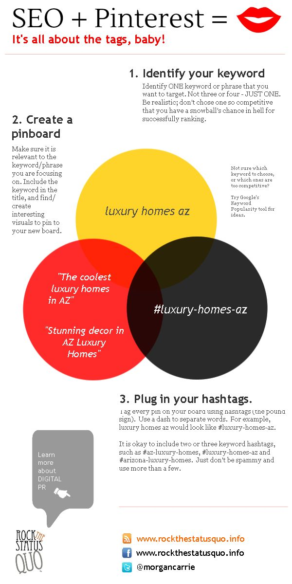 Interesting tip! SEO + Pinterest - It's All About The Tags, Baby! #infographic #InternetMarketing #socialmedia