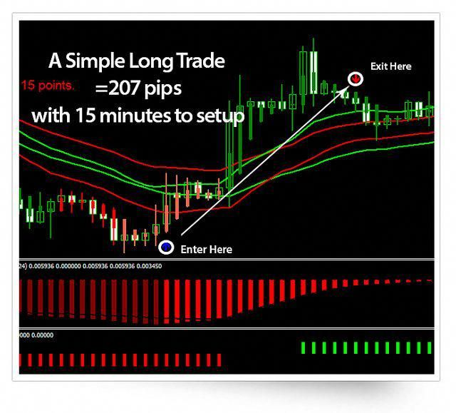 Free Trading Signals For Nadex