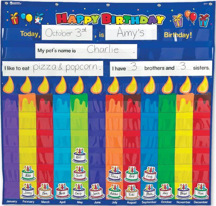 Best 25+ Preschool birthday board ideas on Pinterest