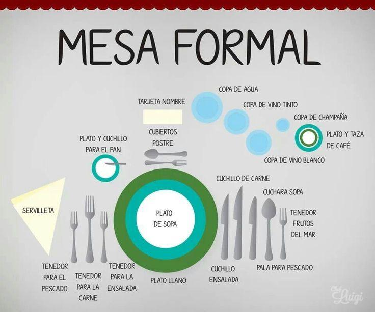 Presentación de mesa formal
