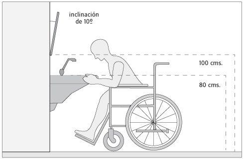 Plano para baño accesible