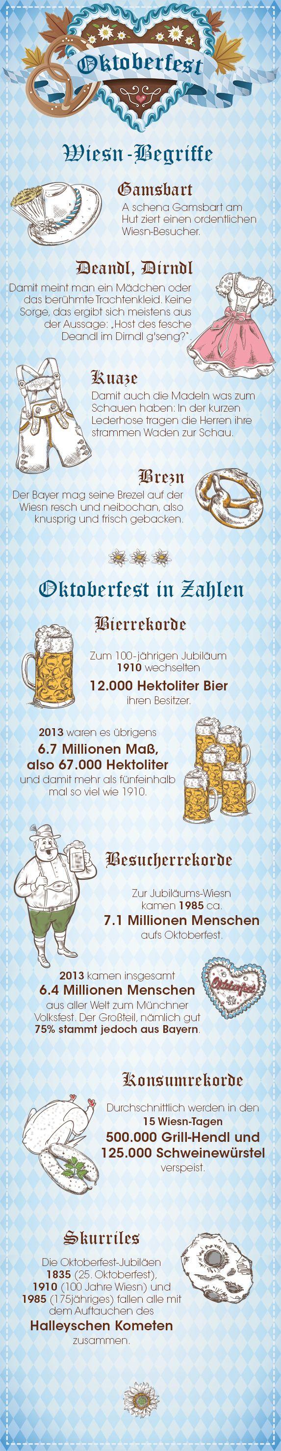 #Infografik #Oktoberfest2014 #Wiesn