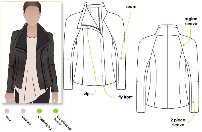 Biker jacket style with front concealed zip and fabulous exaggerated collar - jett jacket - style arc