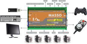 cnc-controllers | MASSO CNC Controller
