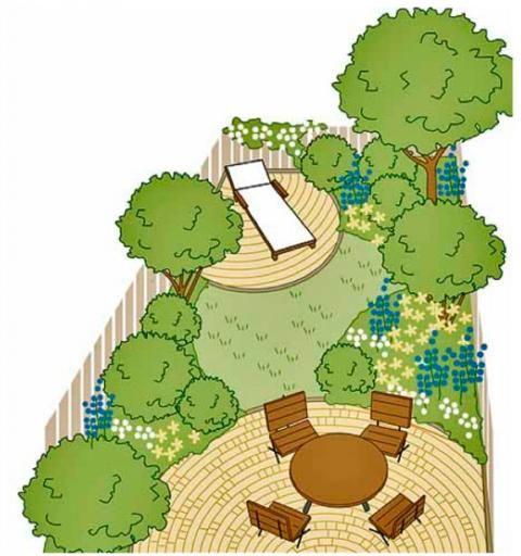Schmaler Garten Sitzplatz