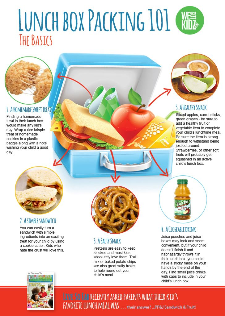 Back-to-School: Lunch Box Packing 101