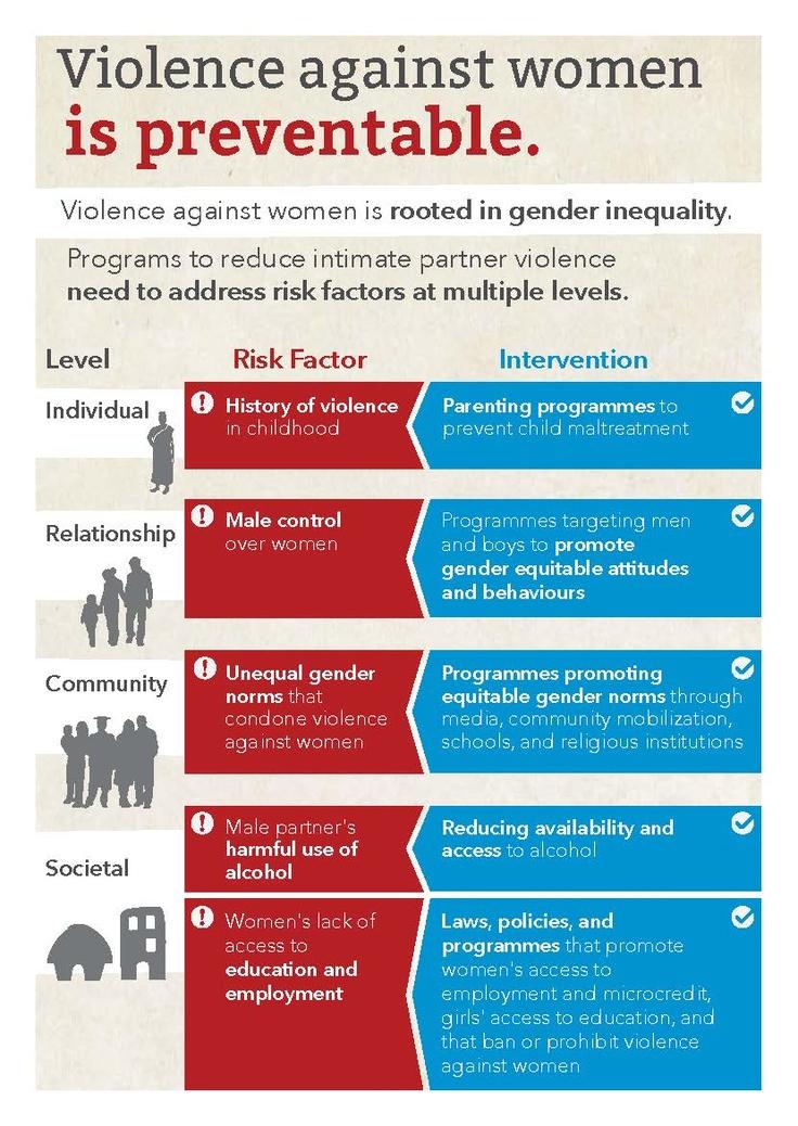 violence against women is preventable  world health