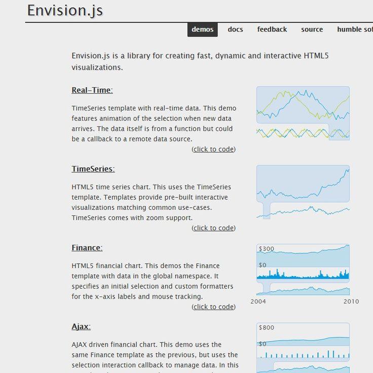 canvas data visualization
