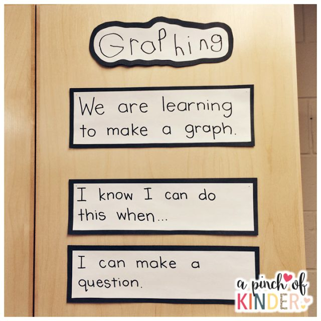Learning Goals & Success Criteria for Graphing in Kindergarten