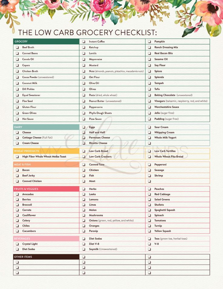 Low Carb Diet Grocery Shopping Checklist List South Beach