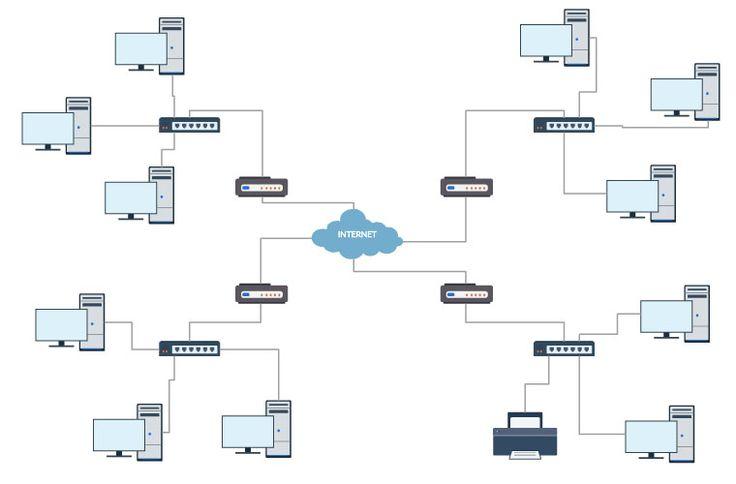 Pin By Harvey Bullock On Network Diagrams    Diagram