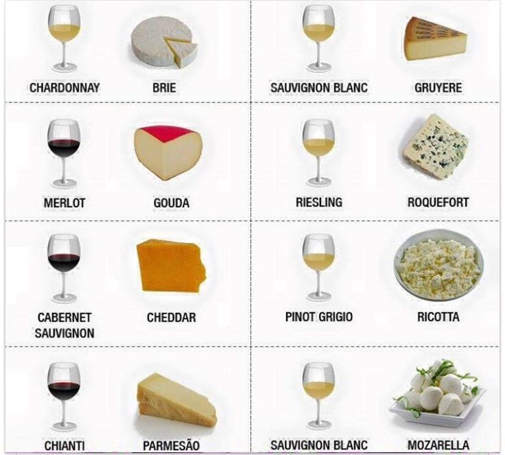 Some don't but do you really know what great wine goes with delicious cheese…I didn't - something we learn every day…