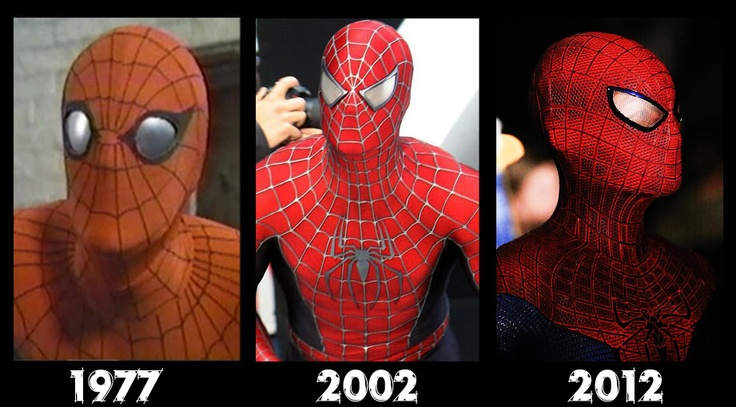 Spiderman: Character Evolution | Movie Posters ... Tobey Maguire Movie List