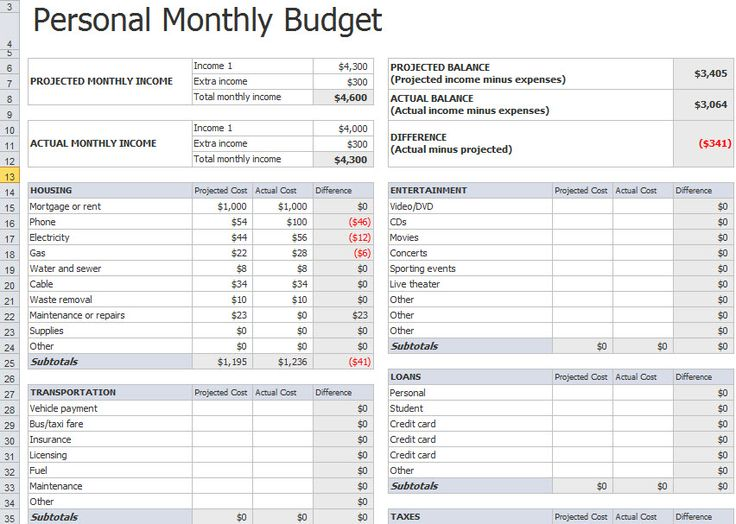 template for a budget