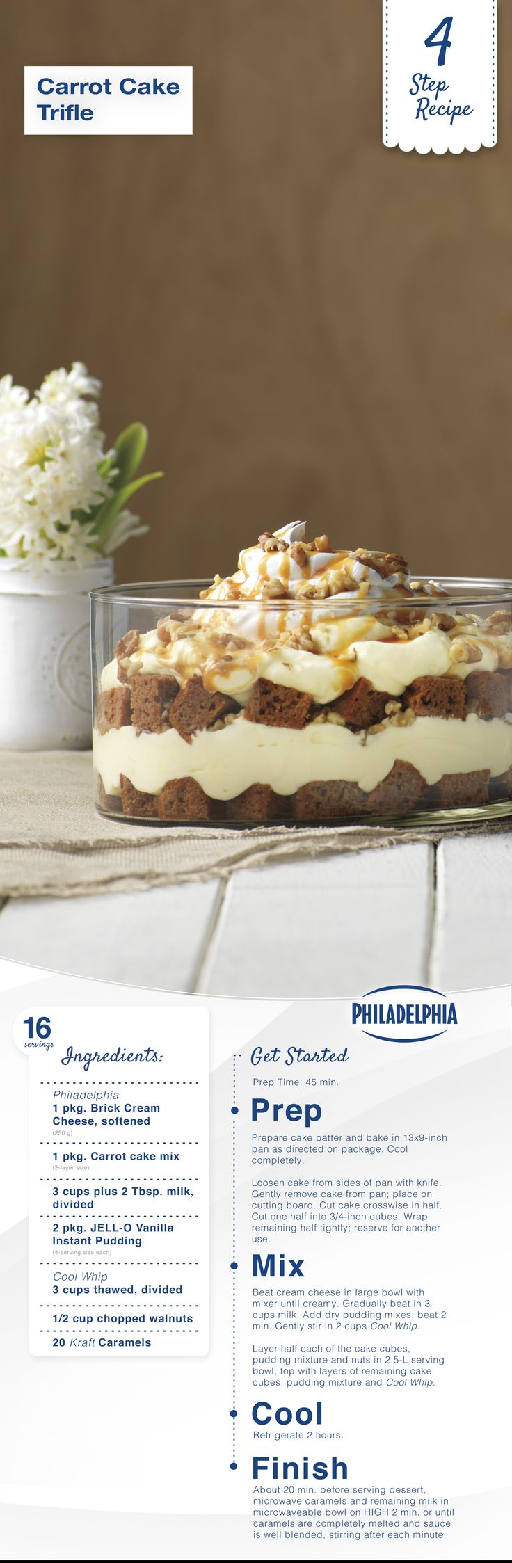 Carrot Cake Trifle with Philly cream cheese