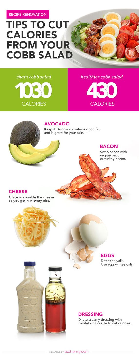 62 best The Salad Days images on Pinterest | Healthy eating, Healthy ...