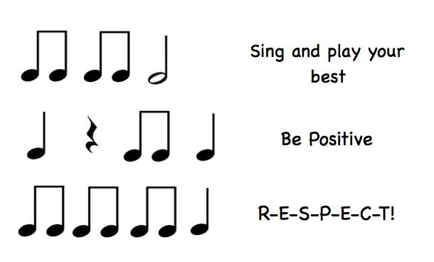 rhythmic music rules