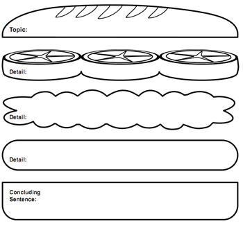 hamburger main idea template literacy pinterest teaching and main idea. Black Bedroom Furniture Sets. Home Design Ideas