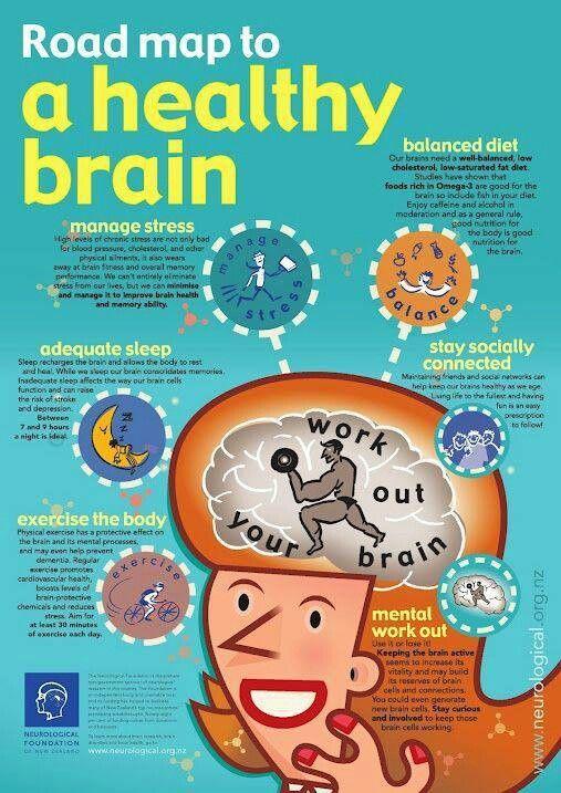 Brain workout activities photo 3