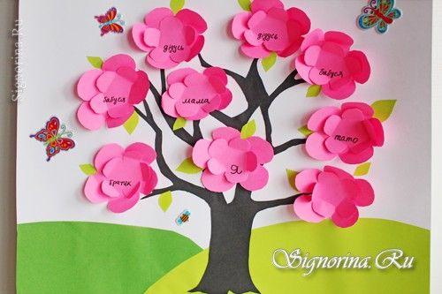 Семейное дерево в детский сад своими руками: фото