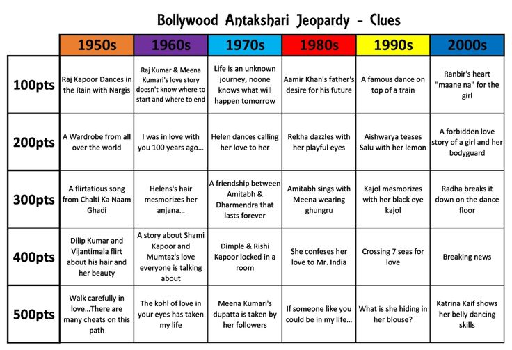 jeopardybollywoodboard1