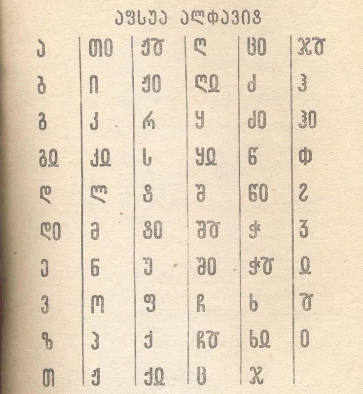 Abkhaz georgian alphabet