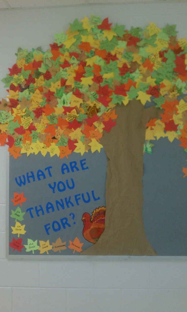 Thanksgiving Bulletin Board ideas: Adventures in Kindergarten