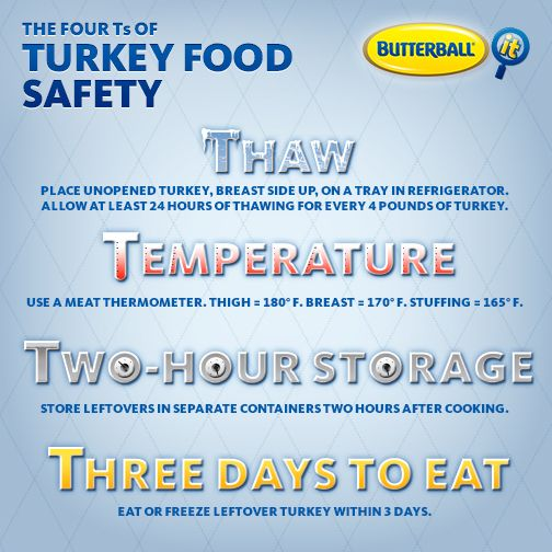 Make sure your leftovers are safe for the day after – and beyond. We have a few key tips to use this Thanksgiving.