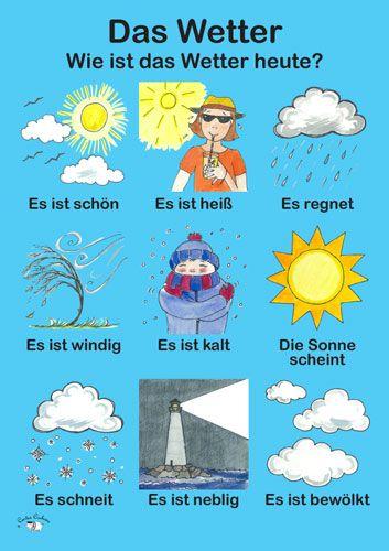 Poster - Das Wetter - Little Linguist