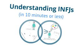 Oh my gosh!! This is the most amazing thing I've ever read about INFJs. A slide show unlike anything I've ever seen! Truly everything you need to know about our personality and how to deal with us!! @Meagan Finnegan Tucker --so cool!